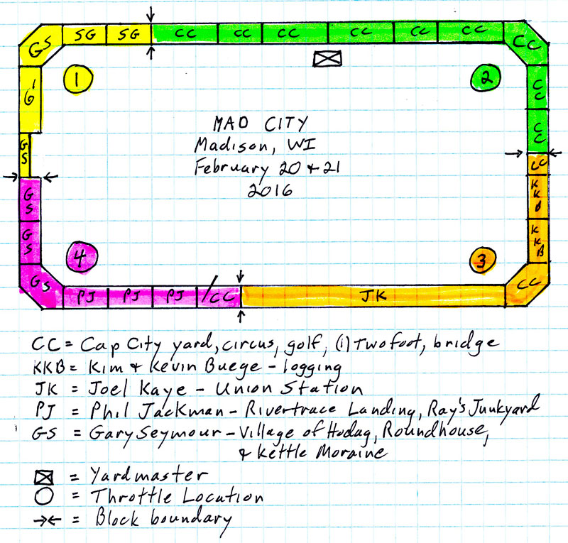 Mad City Model Railroad Show layout plan